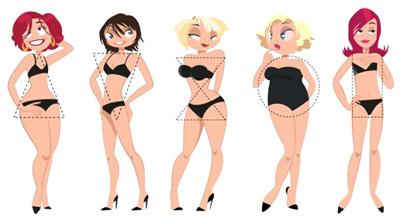 Как правильно подобрать стиль одежды по фигуре